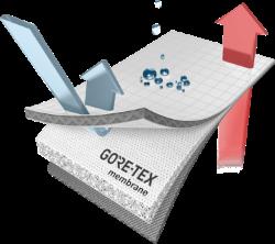Gore-Tex nepremočljiva membrana - sestava